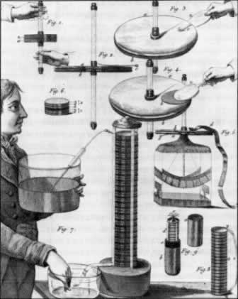 ボルタの実験