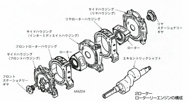 2ローターロータリーエンジン」...