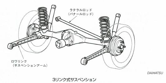 3リンク式サスペンション
