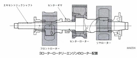 3ローターロータリーエンジン