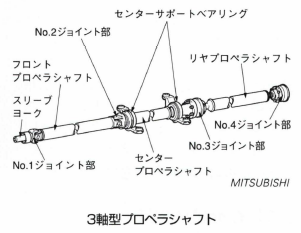 3軸型プロペラシャフト