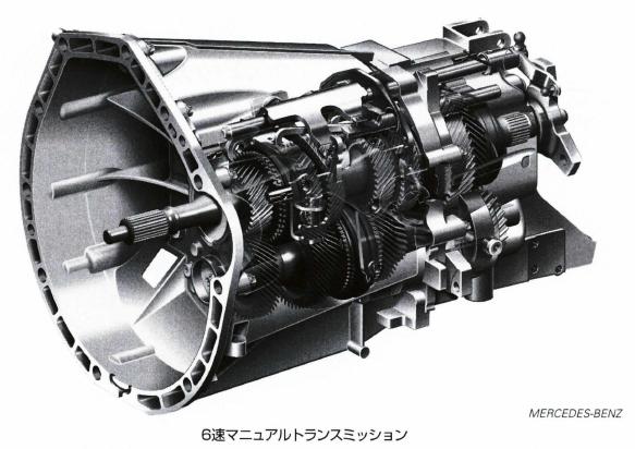 6速マニュアルトランスミッション