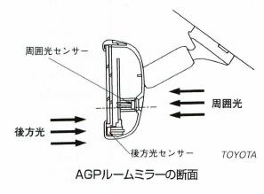 AGPルームミラー