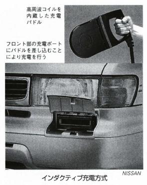 インダクティブ充電器