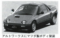 オートザムAZ-1