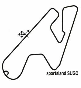 スポーツランドSUGO