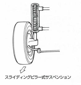 スライディングピラー式サスペンション