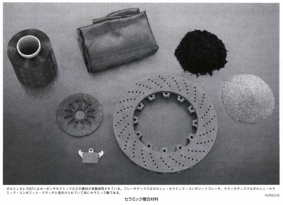 セラミック複合材料