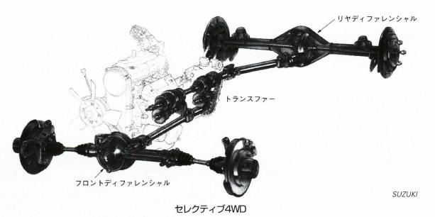 セレクティブ4WD
