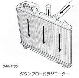 ダウンフロー式ラジエーター