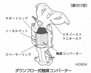 ダウンフロー式触媒コンバーター