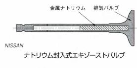 ナトリウム封入式エキゾーストバルブ