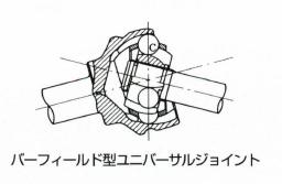 バーフィールド型ユニバーサルジョイント