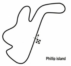 フィリップアイランド