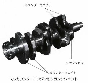 フルカウンターエンジン