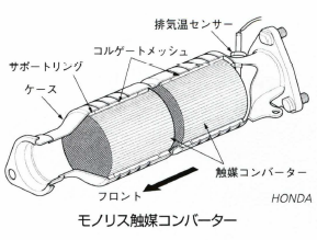 モノリス触媒コンバーター