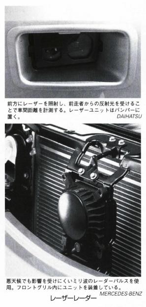 レーザーレーダー