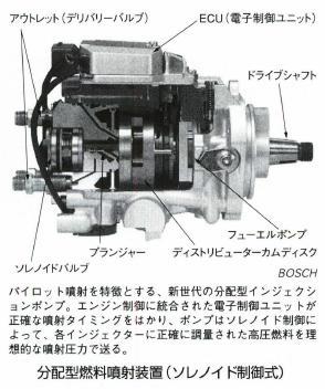 分配型燃料噴射装置
