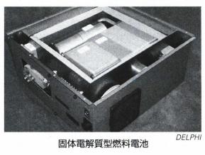 固体電解質型燃料電池