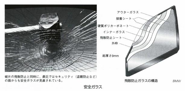 安全ガラス
