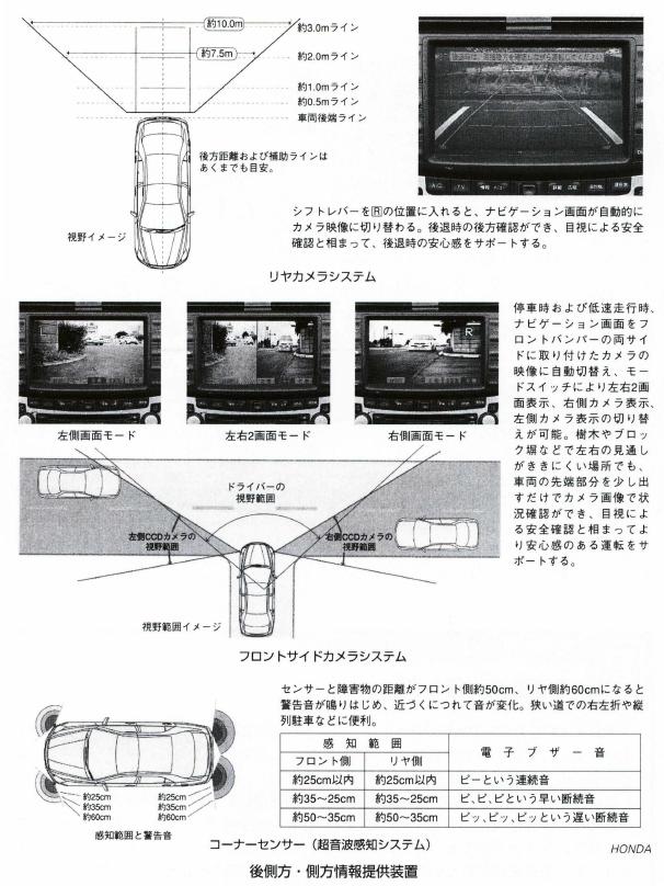 後側方・側方情報提供装置