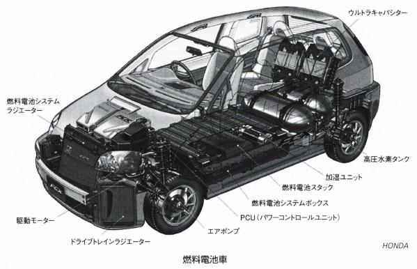 燃料電池車