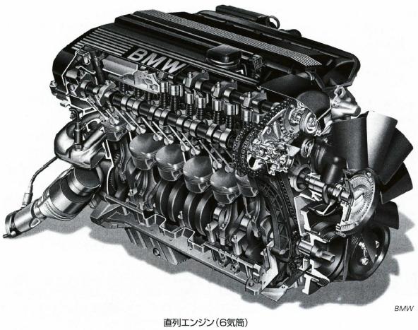 直列エンジン