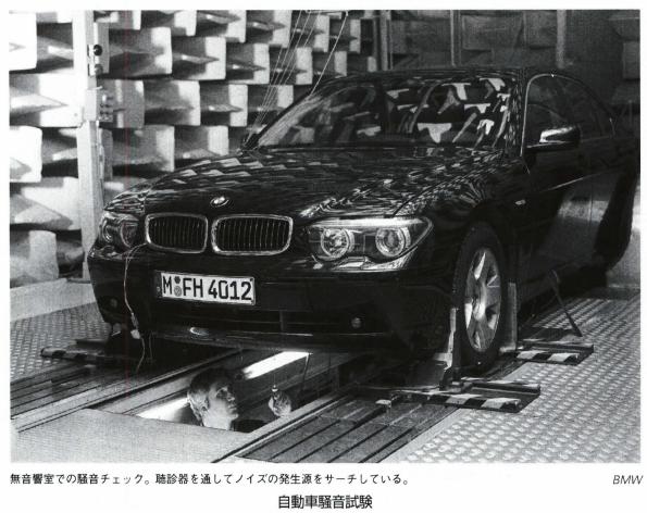 自動車騒音試験