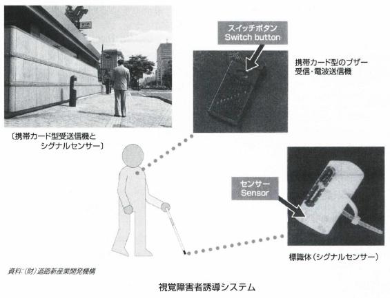 視覚障害者誘導システム