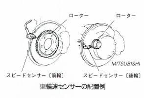 車輪速センサー