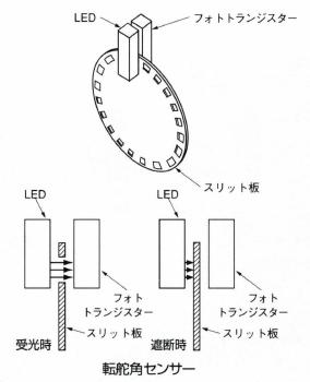 転舵角センサー