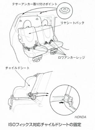 ISOフィックス対応チャイルドシート固定専用バー