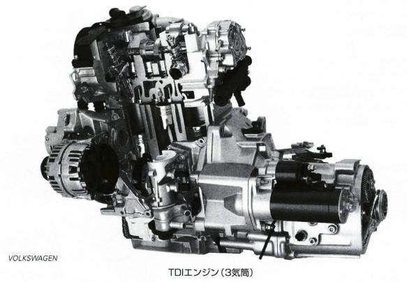 TDIエンジン