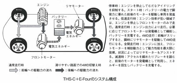 THS-C+E-Fourシステム