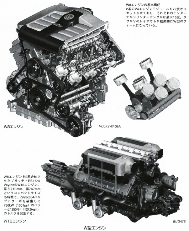 W型エンジン