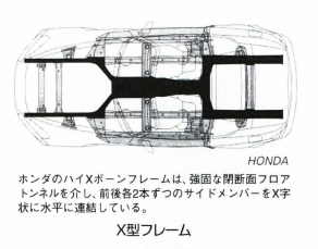 X型フレーム