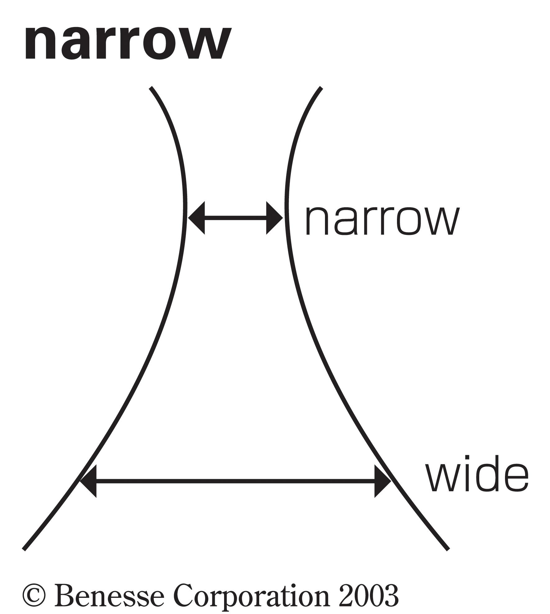 narrow01.jpg