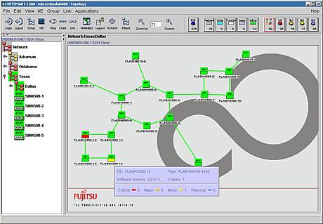 NetSmartネットワーク監視・制御ソフトウェア