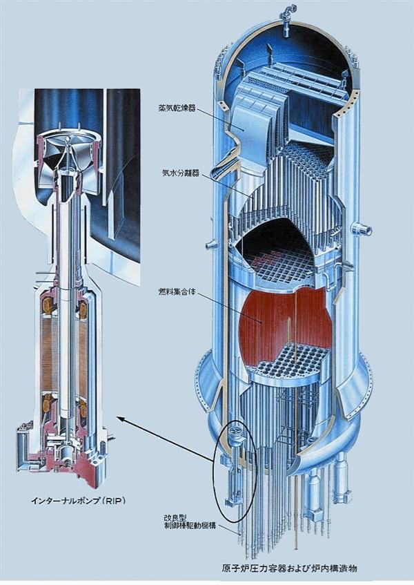 改良型沸騰水型原子炉