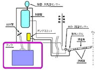 融雪剤散布システム