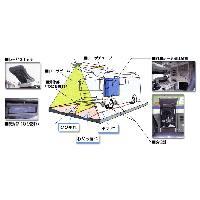 路面性状調査システム