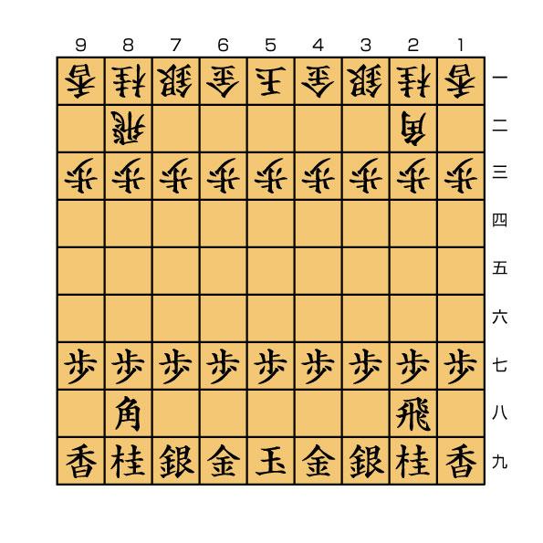 将棋(しょうぎ) -人名の書き方・読み方 Weblio辞書