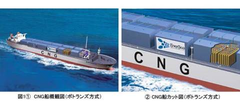 CNG 船