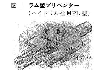 図 ラム型プリベンター