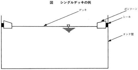 シングル・デッキ型タンク