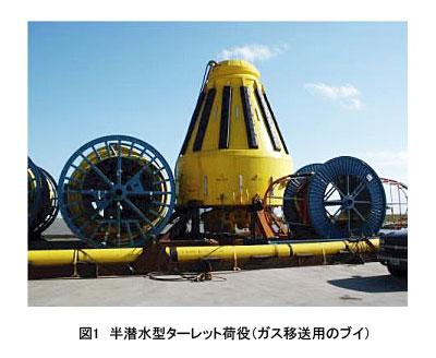 半潜水型ターレット荷役