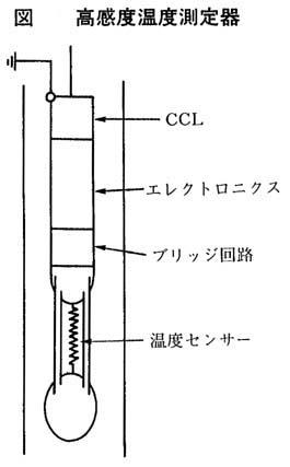 図 高感度温度測定器