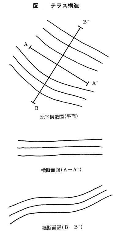 テラス構造