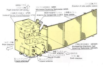 衛星外観図