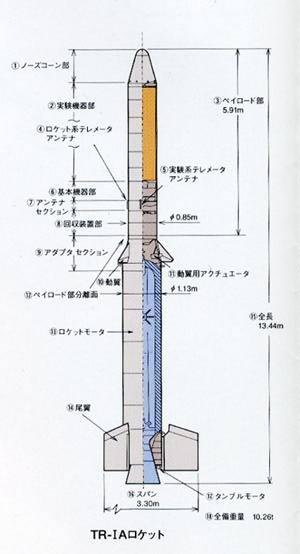 TR-IA